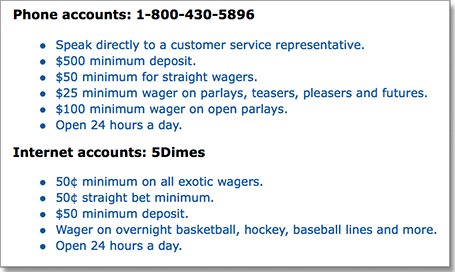 5dimes account conditions